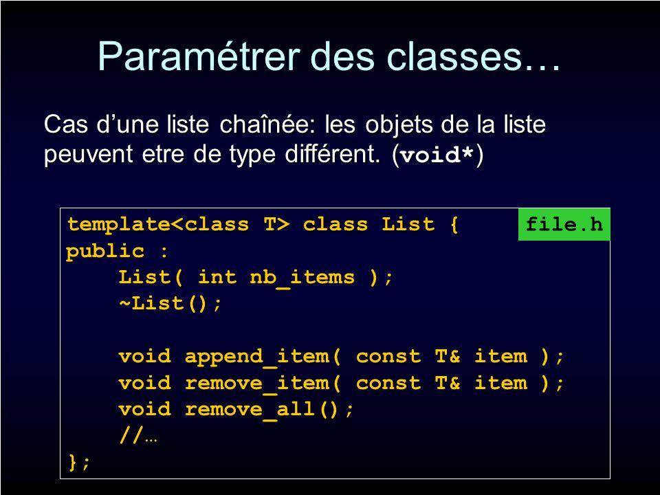 Paramétrer des classes… Cas dune liste chaînée: les objets de la liste peuvent etre de type différent. ( void* ) template class List { public : List(