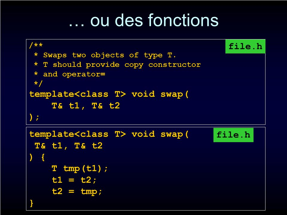 … ou des fonctions /** * Swaps two objects of type T.