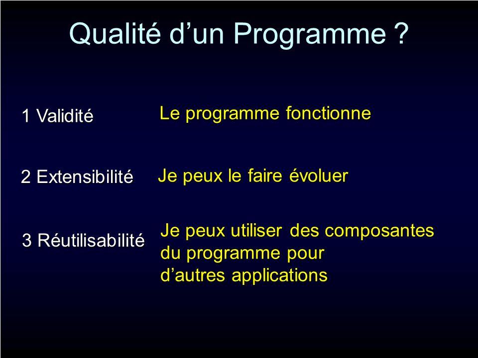 Qualité dun Programme ? 1 Validité Le programme fonctionne 2 Extensibilité Je peux le faire évoluer 3 Réutilisabilité Je peux utiliser des composantes