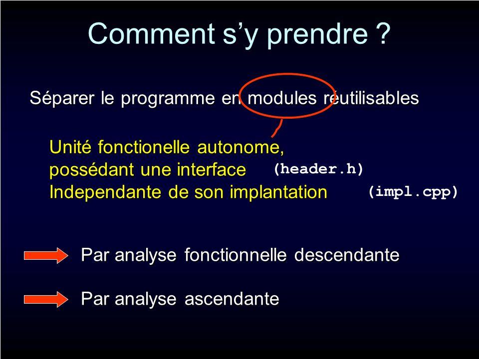On peut le faire en C… Modules = fonctions (déclaration / implementation) Communication entre modules = appels de fonctions Flexibilité et réutilisation par des pointeurs de fonctions MAIS: - Les données sont globales - Comprendre le programme équivaut à comprendre ce que fait chaque fonction