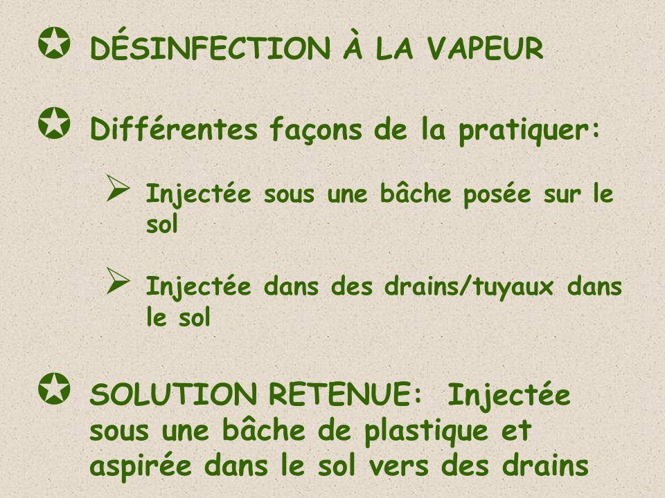DÉSINFECTION À LA VAPEUR Différentes façons de la pratiquer: Injectée sous une bâche posée sur le sol Injectée dans des drains/tuyaux dans le sol SOLU