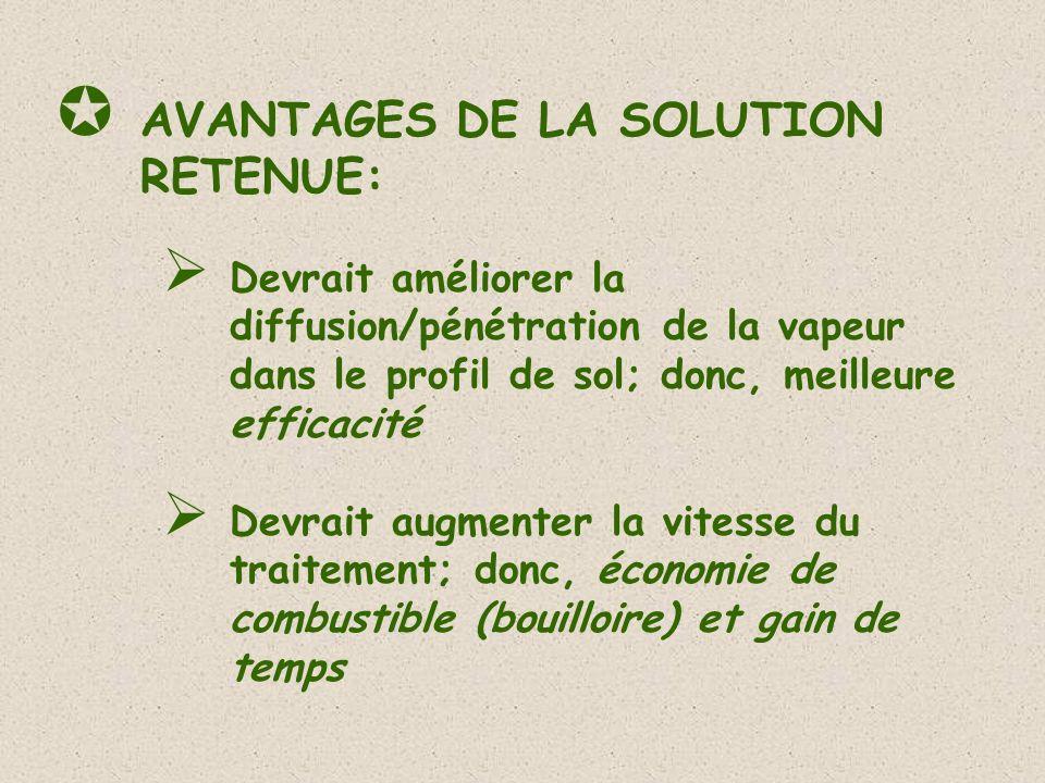 AVANTAGES DE LA SOLUTION RETENUE: Devrait améliorer la diffusion/pénétration de la vapeur dans le profil de sol; donc, meilleure efficacité Devrait au