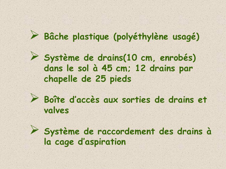 Bâche plastique (polyéthylène usagé) Système de drains(10 cm, enrobés) dans le sol à 45 cm; 12 drains par chapelle de 25 pieds Boîte daccès aux sortie