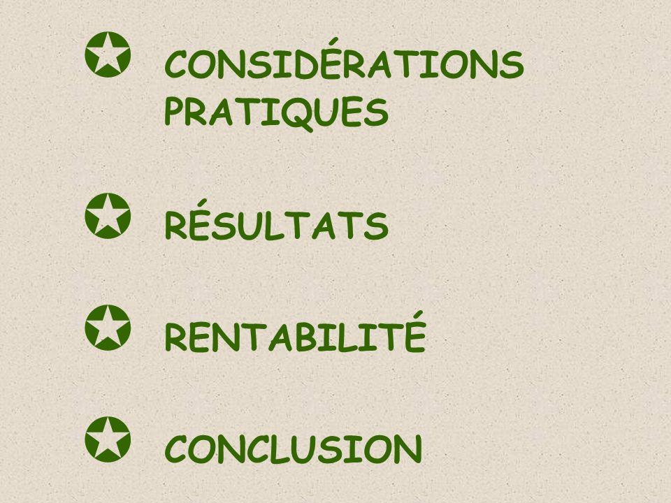 CONSIDÉRATIONS PRATIQUES RÉSULTATS RENTABILITÉ CONCLUSION