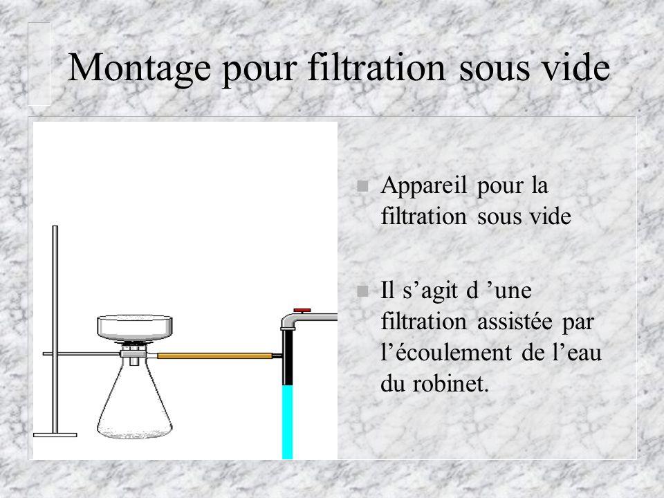 Montage pour filtration sous vide n Appareil pour la filtration sous vide n Il sagit d une filtration assistée par lécoulement de leau du robinet.