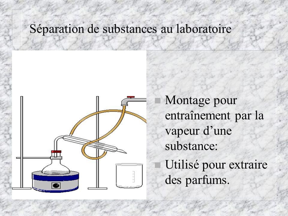 Séparation de substances au laboratoire n Montage pour entraînement par la vapeur dune substance: n Utilisé pour extraire des parfums.
