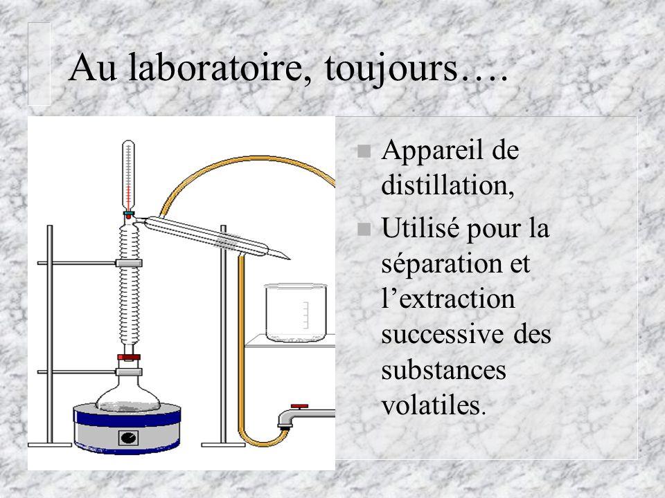 Au laboratoire, toujours…. n Appareil de distillation, n Utilisé pour la séparation et lextraction successive des substances volatiles.