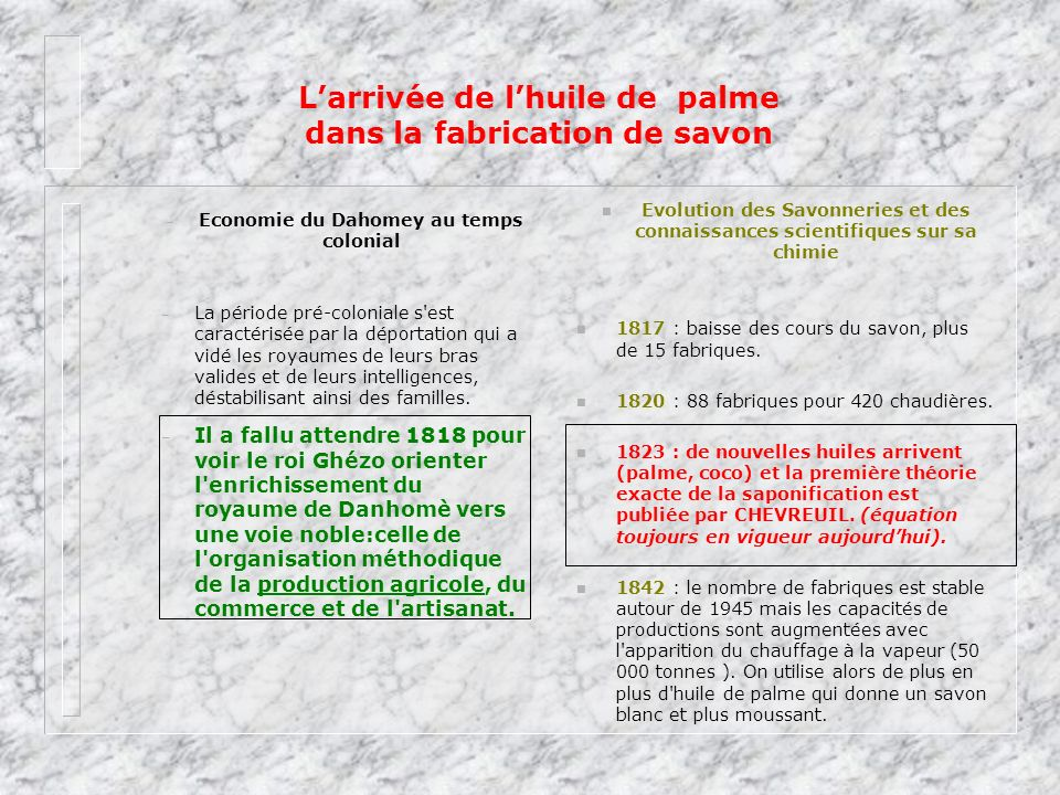 Larrivée de lhuile de palme dans la fabrication de savon – Economie du Dahomey au temps colonial – La période pré-coloniale s'est caractérisée par la