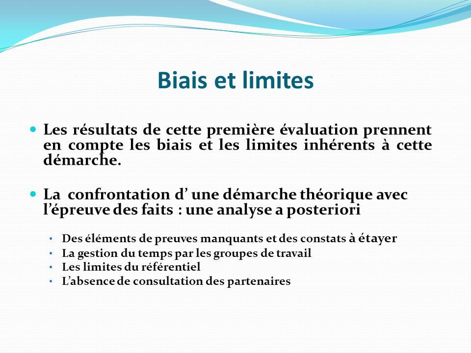 Biais et limites Les résultats de cette première évaluation prennent en compte les biais et les limites inhérents à cette démarche.