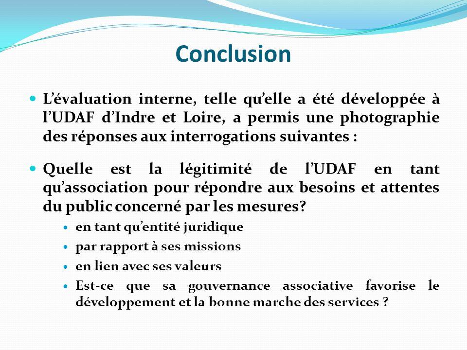 Conclusion Lévaluation interne, telle quelle a été développée à lUDAF dIndre et Loire, a permis une photographie des réponses aux interrogations suivantes : Quelle est la légitimité de lUDAF en tant quassociation pour répondre aux besoins et attentes du public concerné par les mesures.