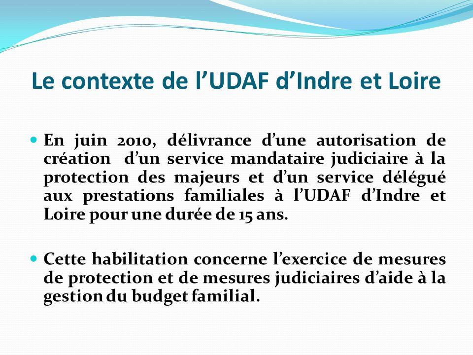 Le contexte de lUDAF dIndre et Loire En juin 2010, délivrance dune autorisation de création dun service mandataire judiciaire à la protection des majeurs et dun service délégué aux prestations familiales à lUDAF dIndre et Loire pour une durée de 15 ans.