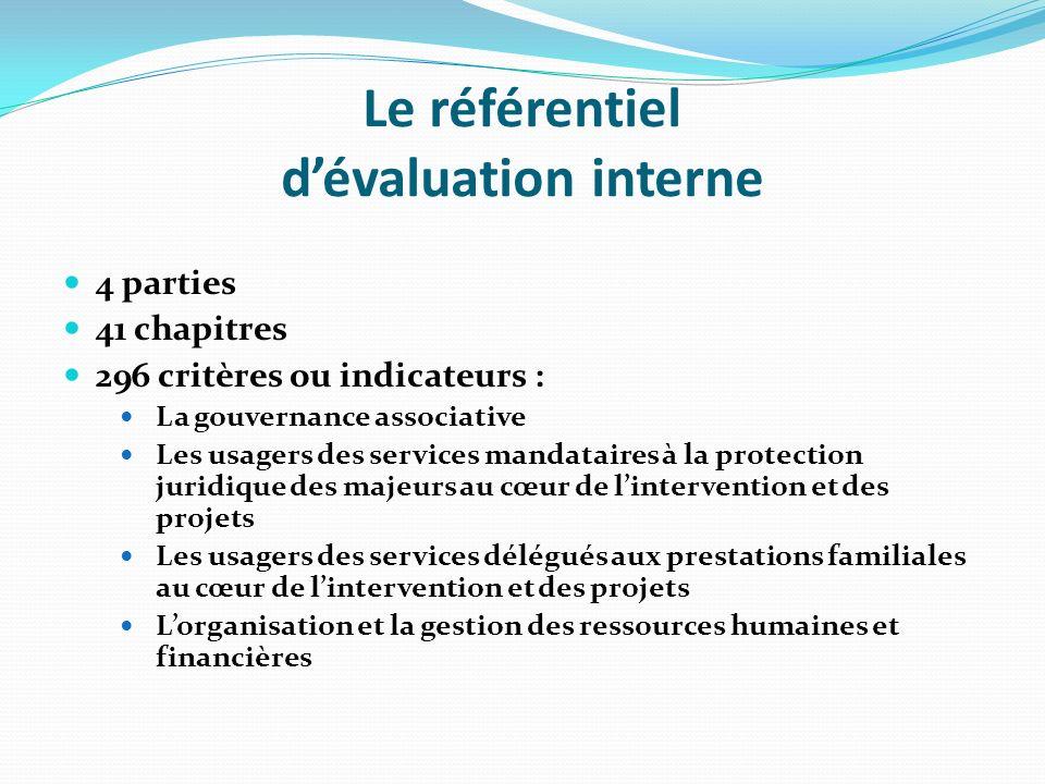 Décret n° 2010-1319 du 3 novembre 2010 relatif au calendrier des évaluations et aux modalités de restitution des résultats des évaluations des établissements sociaux et médico-sociaux.