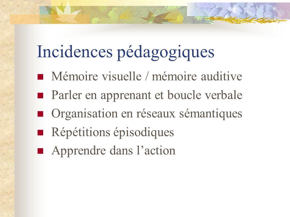 Incidences pédagogiques Mémoire visuelle / mémoire auditive Parler en apprenant et boucle verbale Organisation en réseaux sémantiques Répétitions épis