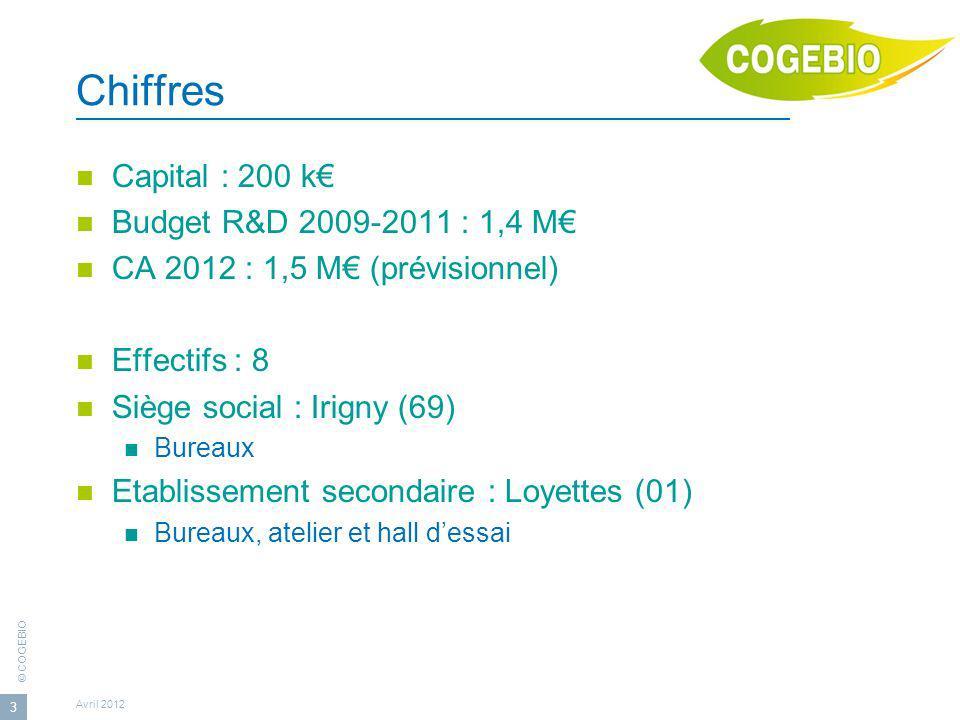 © COGEBIO Avril 2012 3 Chiffres Capital : 200 k Budget R&D 2009-2011 : 1,4 M CA 2012 : 1,5 M (prévisionnel) Effectifs : 8 Siège social : Irigny (69) Bureaux Etablissement secondaire : Loyettes (01) Bureaux, atelier et hall dessai