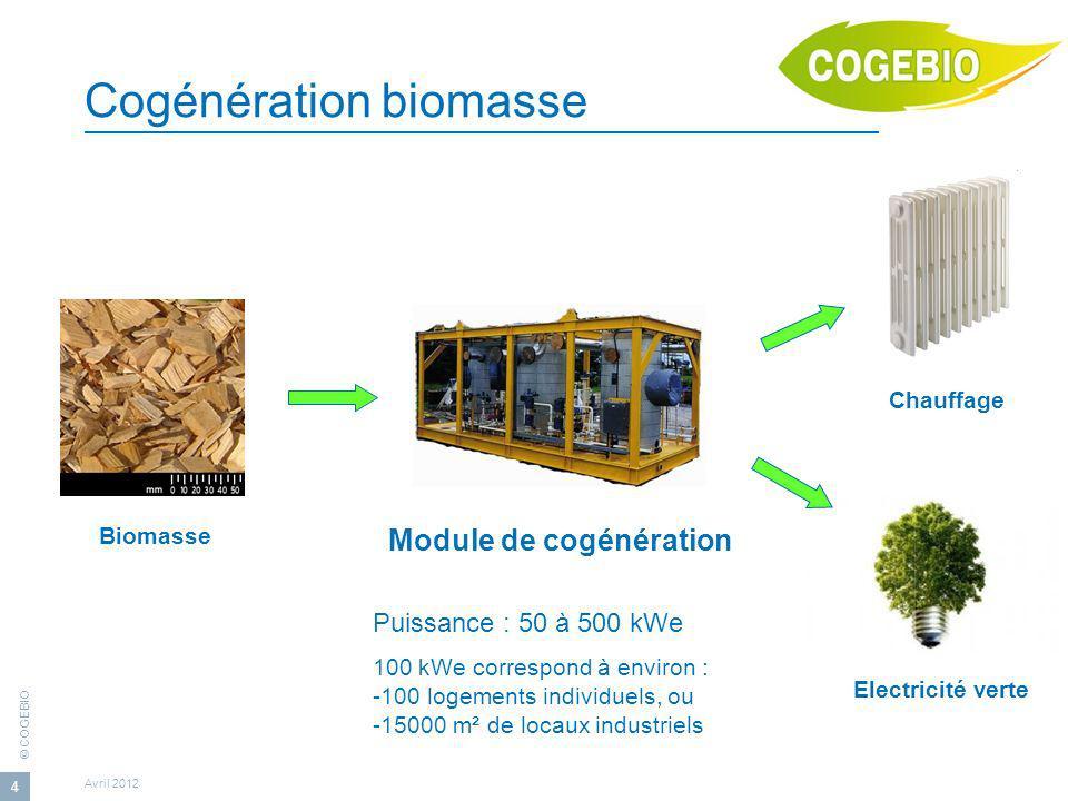 © COGEBIO Avril 2012 4 Cogénération biomasse Electricité verte Module de cogénération Biomasse Chauffage Puissance : 50 à 500 kWe 100 kWe correspond à environ : -100 logements individuels, ou -15000 m² de locaux industriels