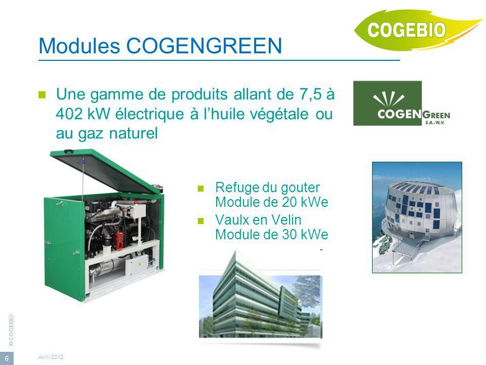 © COGEBIO Avril 2012 6 Modules COGENGREEN Refuge du gouter Module de 20 kWe Vaulx en Velin Module de 30 kWe Une gamme de produits allant de 7,5 à 402 kW électrique à lhuile végétale ou au gaz naturel