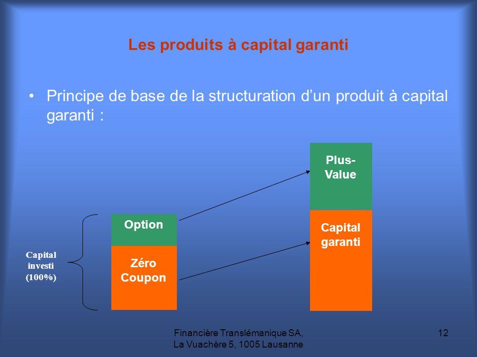 Financière Translémanique SA, La Vuachère 5, 1005 Lausanne 12 Principe de base de la structuration dun produit à capital garanti : Les produits à capi