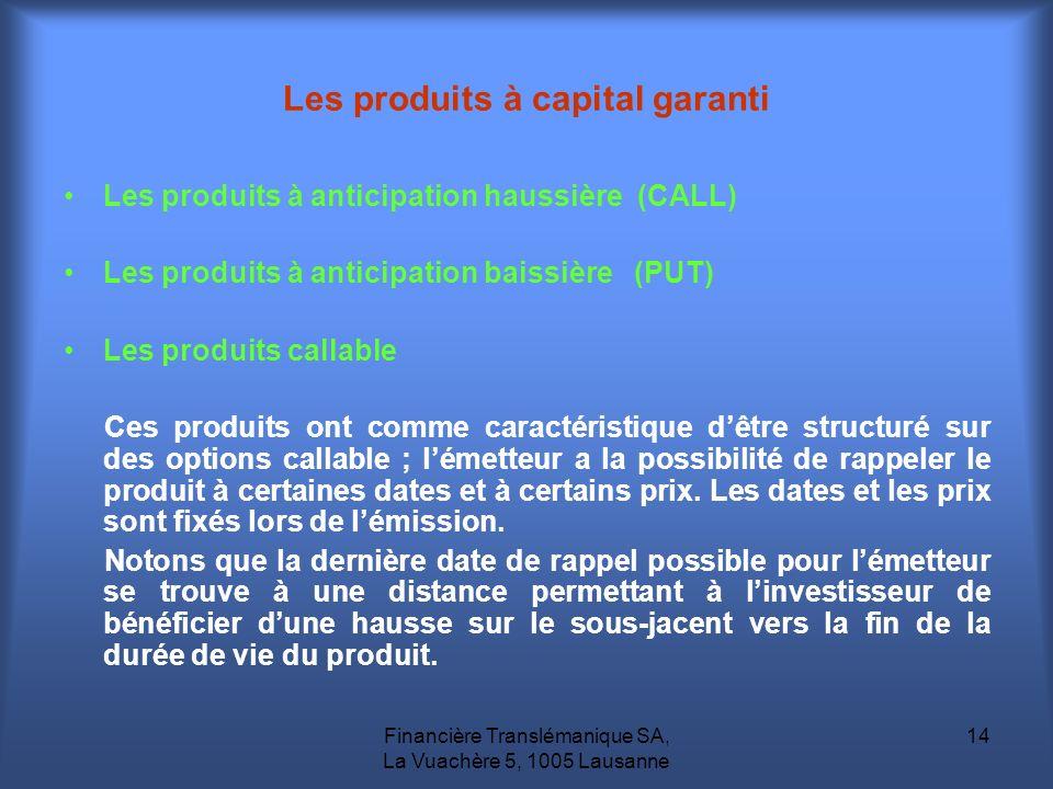 Financière Translémanique SA, La Vuachère 5, 1005 Lausanne 14 Les produits à anticipation haussière (CALL) Les produits à anticipation baissière (PUT)