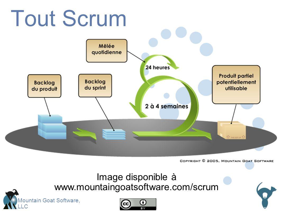 Mountain Goat Software, LLC Tout Scrum Image disponible à www.mountaingoatsoftware.com/scrum