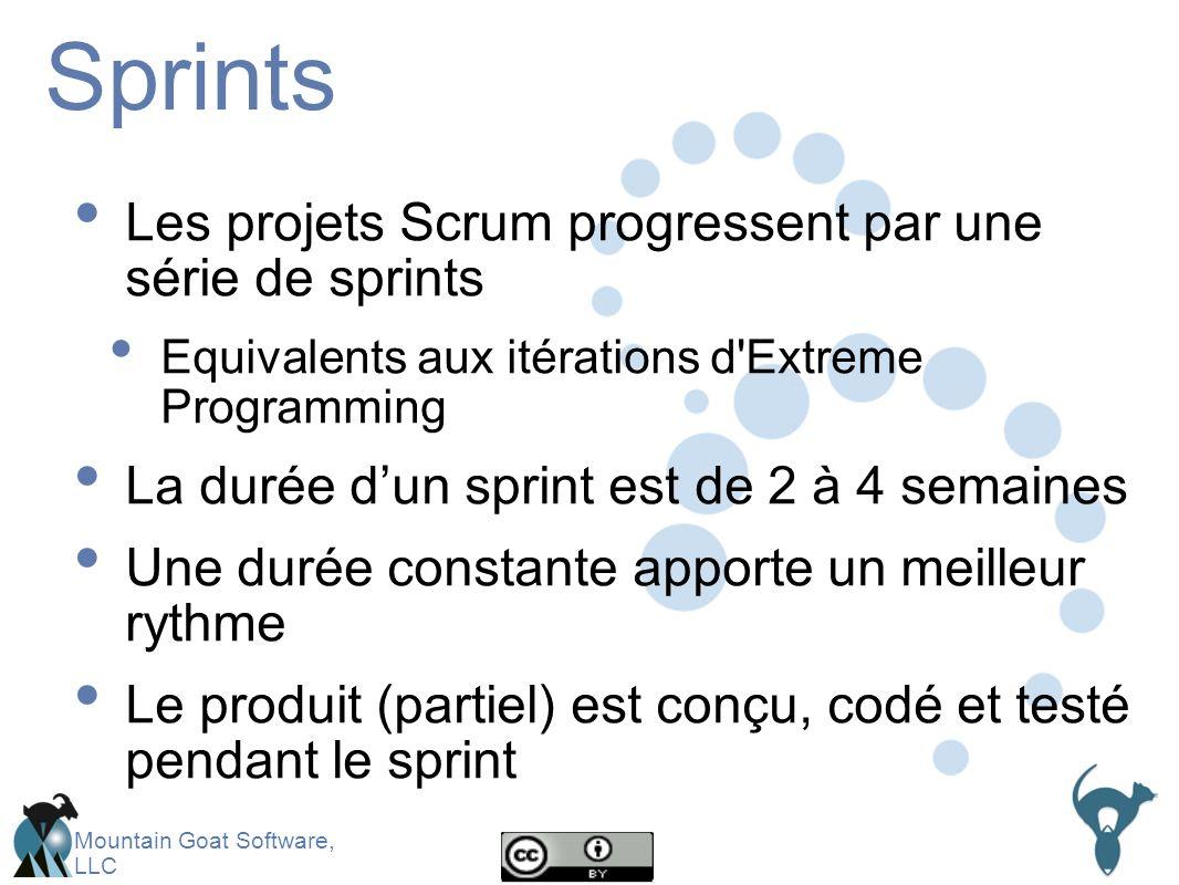 Mountain Goat Software, LLC Sprints Les projets Scrum progressent par une série de sprints Equivalents aux itérations d Extreme Programming La durée dun sprint est de 2 à 4 semaines Une durée constante apporte un meilleur rythme Le produit (partiel) est conçu, codé et testé pendant le sprint