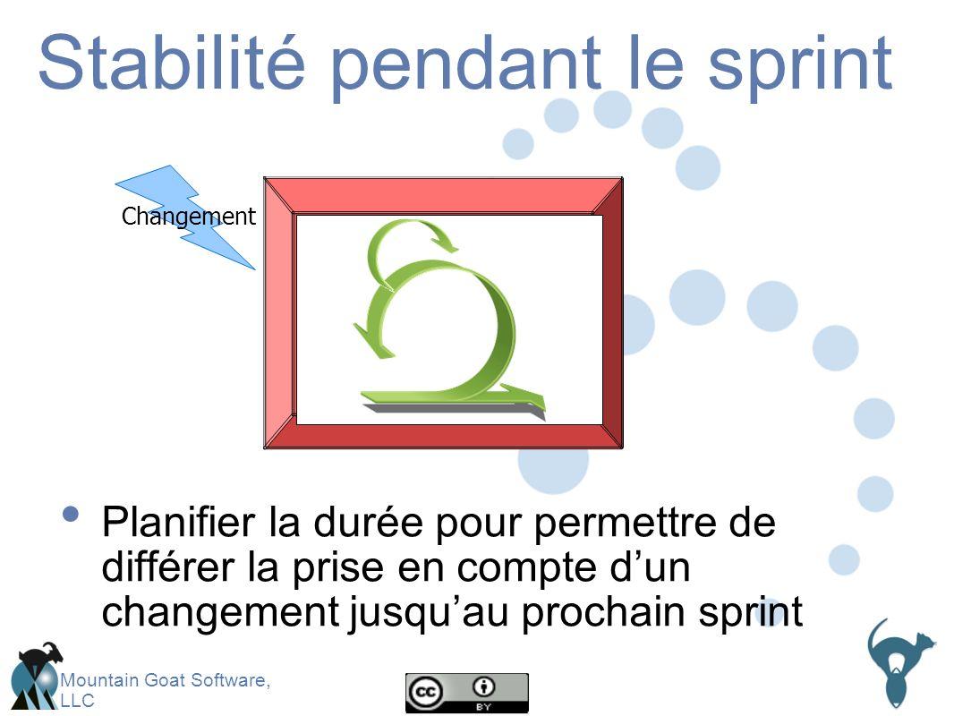 Mountain Goat Software, LLC Stabilité pendant le sprint Planifier la durée pour permettre de différer la prise en compte dun changement jusquau prochain sprint Changement