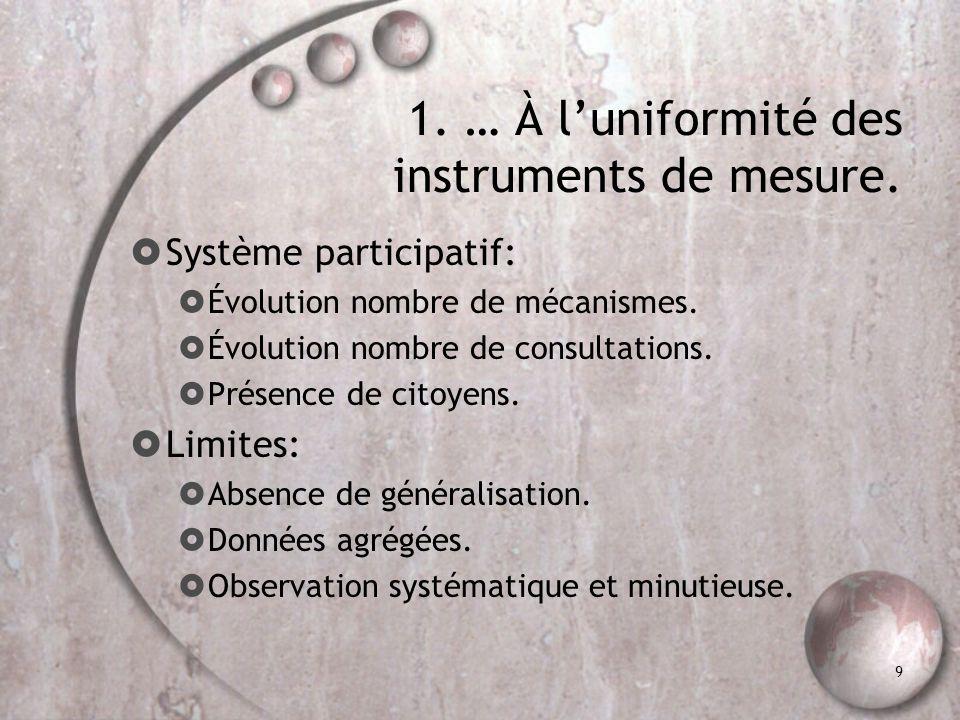 9 1. … À luniformité des instruments de mesure. Système participatif: Évolution nombre de mécanismes. Évolution nombre de consultations. Présence de c