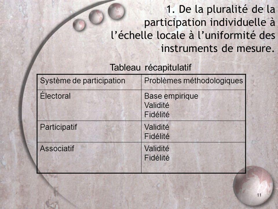 11 1. De la pluralité de la participation individuelle à léchelle locale à luniformité des instruments de mesure. Système de participationProblèmes mé