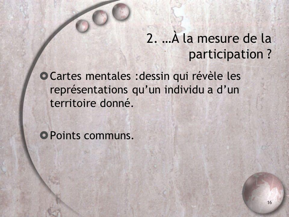 16 2. …À la mesure de la participation ? Cartes mentales :dessin qui révèle les représentations quun individu a dun territoire donné. Points communs.