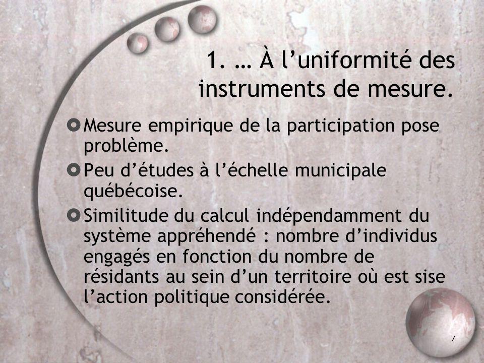 7 1. … À luniformité des instruments de mesure. Mesure empirique de la participation pose problème. Peu détudes à léchelle municipale québécoise. Simi
