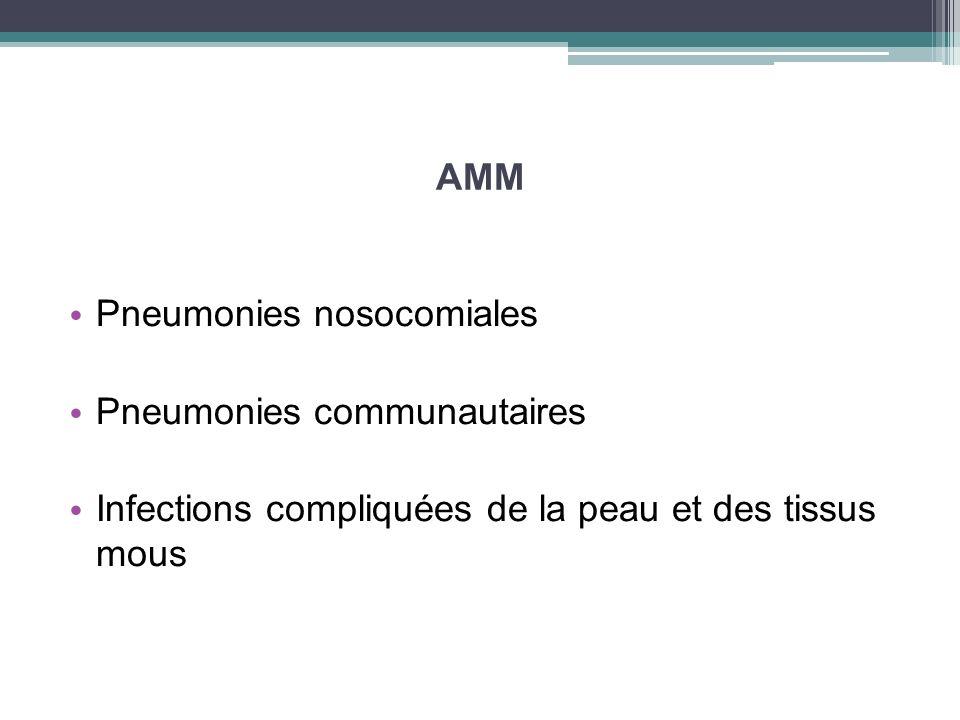 AMM Pneumonies nosocomiales Pneumonies communautaires Infections compliquées de la peau et des tissus mous