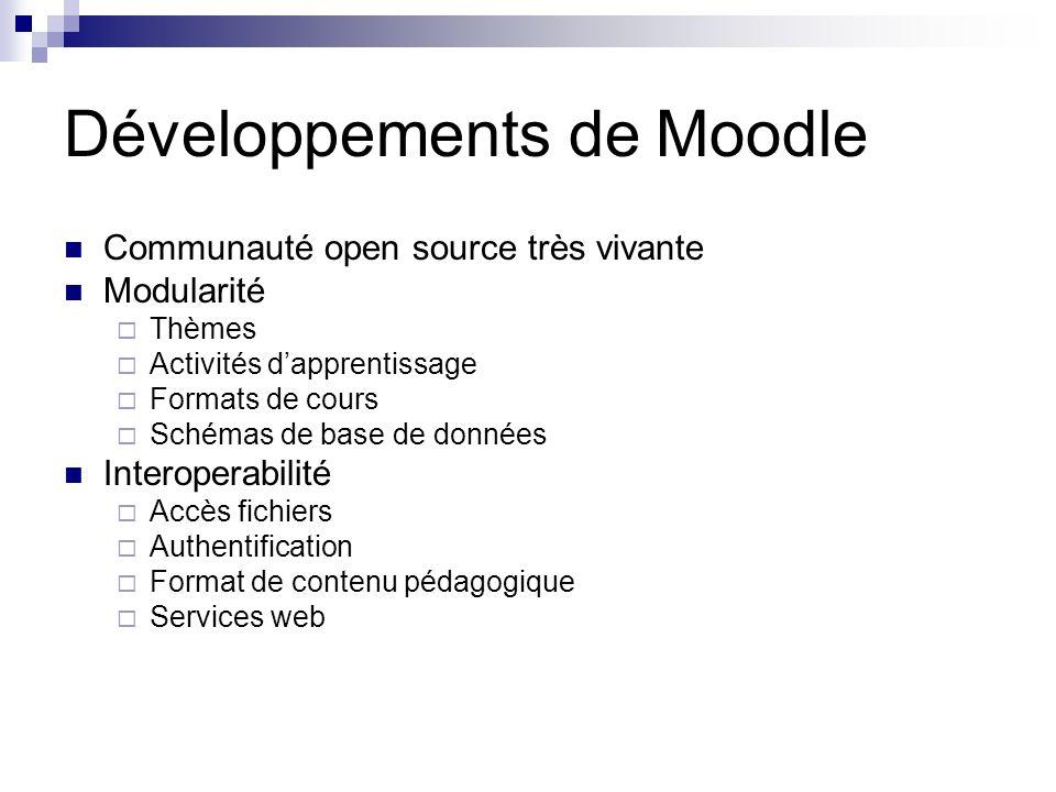 Développements de Moodle Communauté open source très vivante Modularité Thèmes Activités dapprentissage Formats de cours Schémas de base de données Interoperabilité Accès fichiers Authentification Format de contenu pédagogique Services web