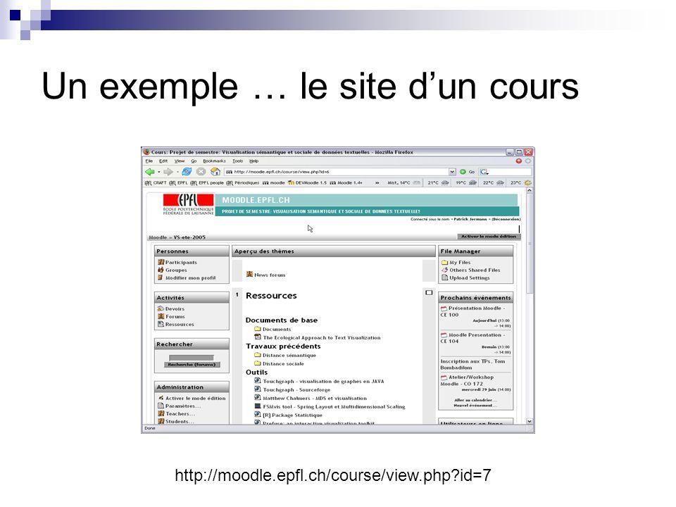 Un exemple … le site dun cours http://moodle.epfl.ch/course/view.php?id=7