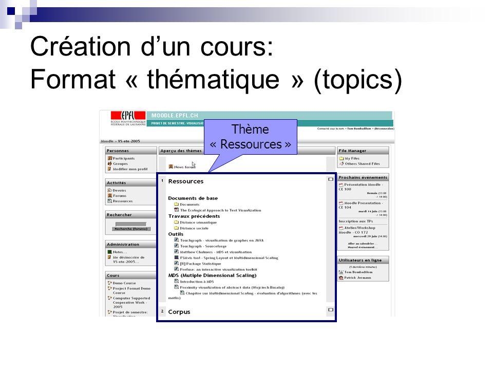 Création dun cours: Format « thématique » (topics) Thème « Ressources »