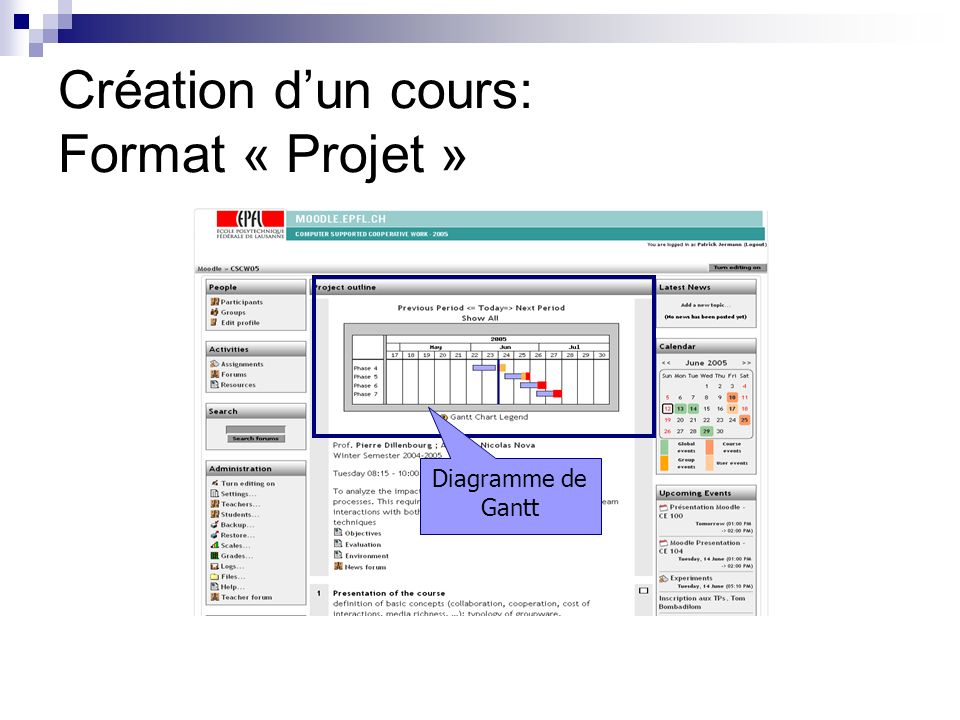 Création dun cours: Format « Projet » Diagramme de Gantt
