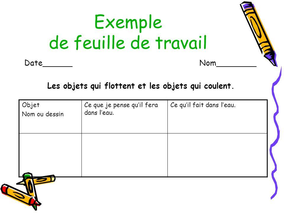 Exemple de feuille de travail Date______ Nom________ Les objets qui flottent et les objets qui coulent. Objet Nom ou dessin Ce que je pense quil fera