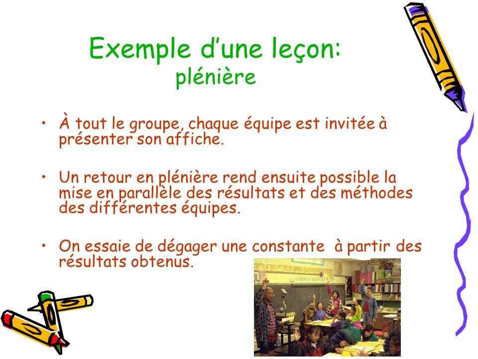 Exemple dune leçon: plénière À tout le groupe, chaque équipe est invitée à présenter son affiche. Un retour en plénière rend ensuite possible la mise