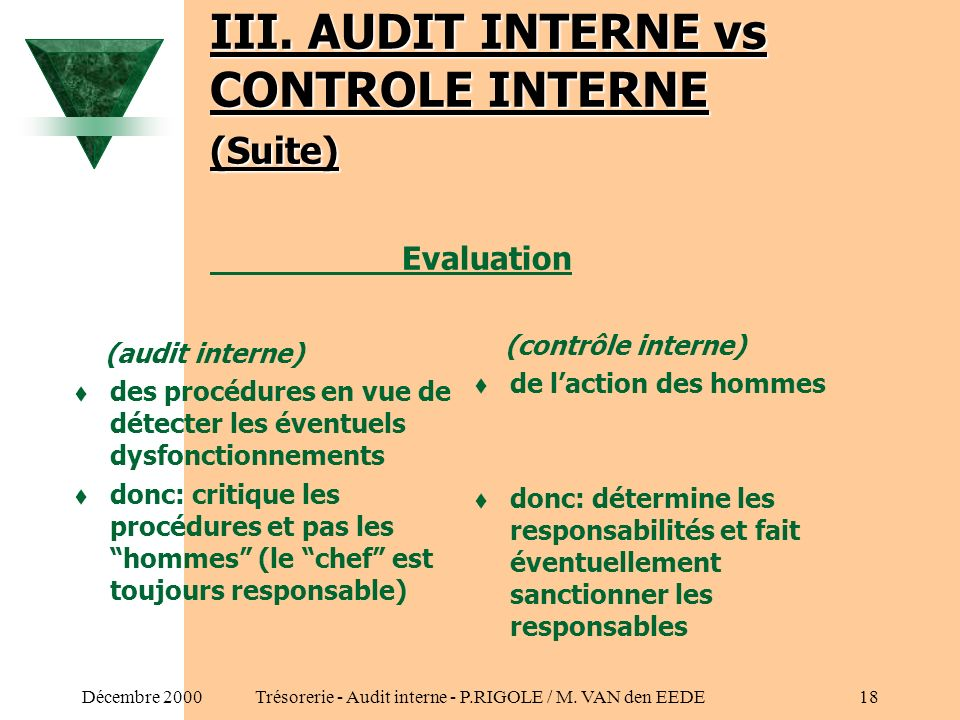 Décembre 2000Trésorerie - Audit interne - P.RIGOLE / M. VAN den EEDE17 III. AUDIT INTERNE vs CONTROLE INTERNE (Suite) III. AUDIT INTERNE vs CONTROLE I