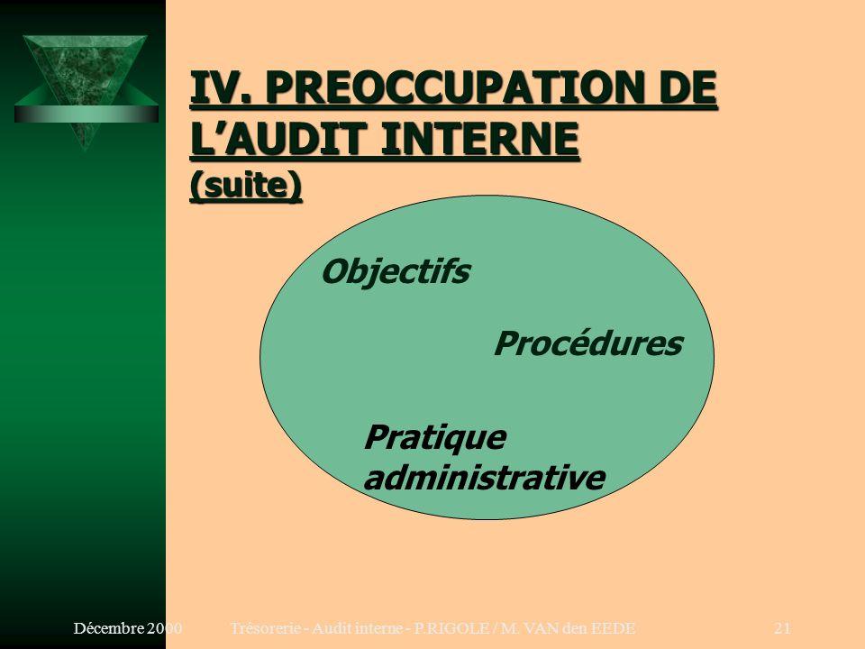 Décembre 2000Trésorerie - Audit interne - P.RIGOLE / M. VAN den EEDE20 IV. PREOCCUPATION DE LAUDIT INTERNE Objectifs Procédures Pratique administrativ