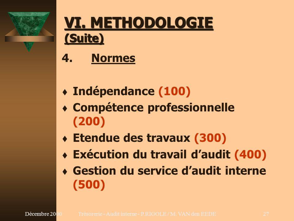 Décembre 2000Trésorerie - Audit interne - P.RIGOLE / M. VAN den EEDE26 VI. METHODOLOGIE (Suite) 3.Code de déontologie ê 11 règles déontologiques (IIA)