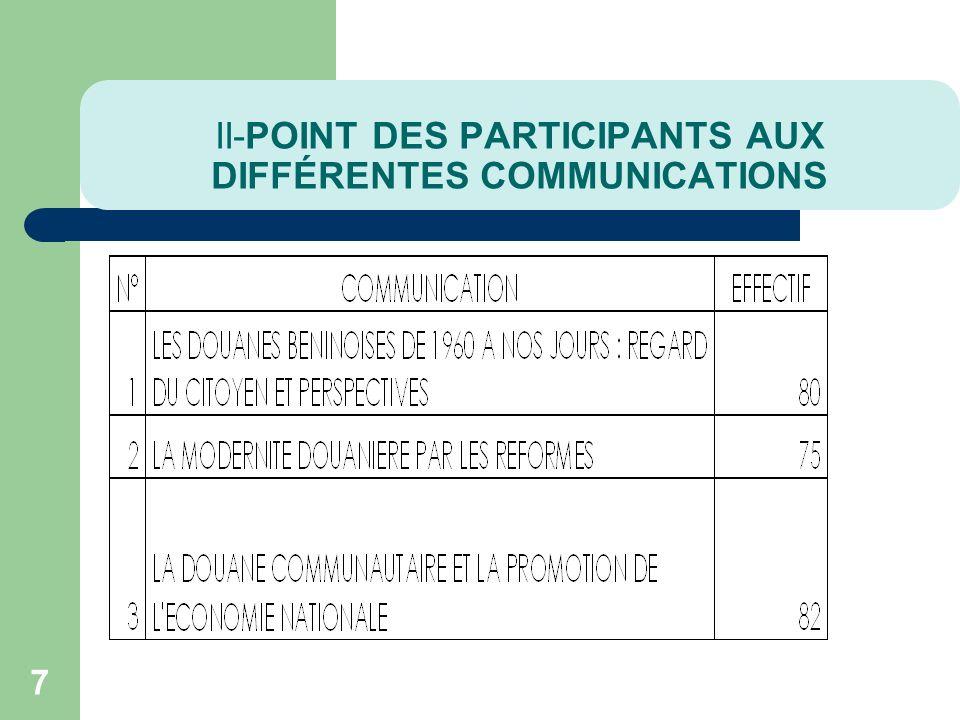 II-POINT DES PARTICIPANTS AUX DIFFÉRENTES COMMUNICATIONS 7