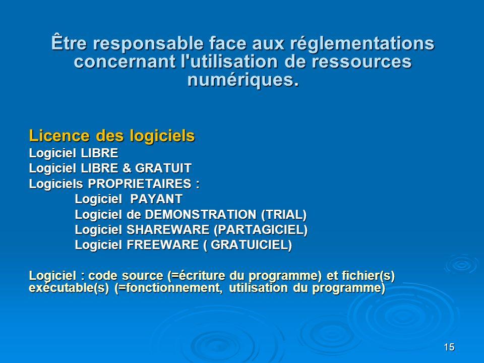 Être responsable face aux réglementations concernant l utilisation de ressources numériques.
