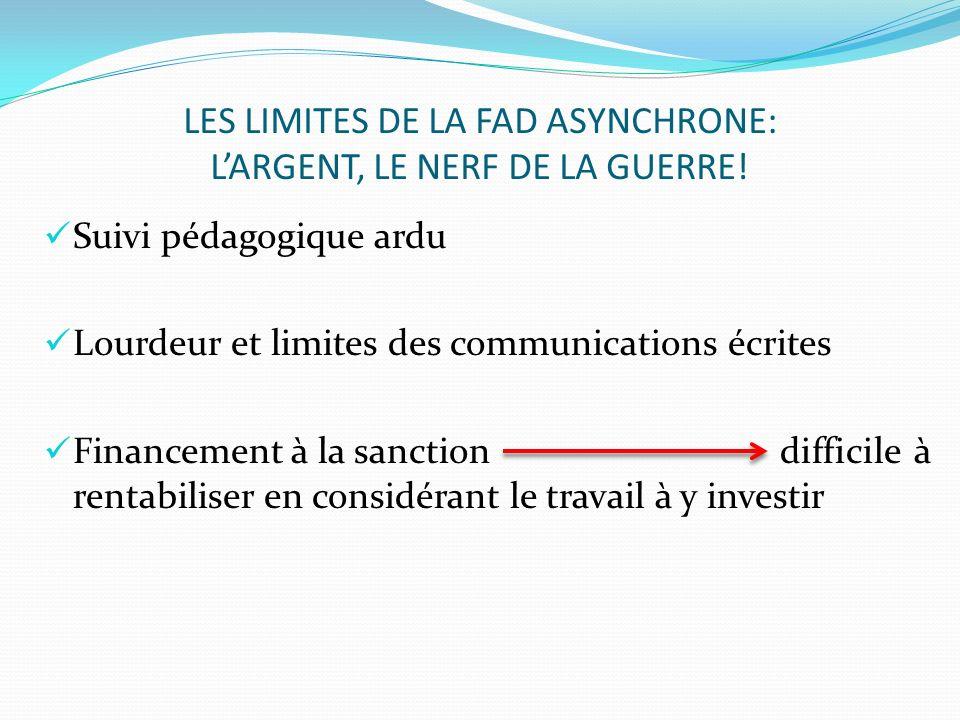 LES LIMITES DE LA FAD ASYNCHRONE: LARGENT, LE NERF DE LA GUERRE.