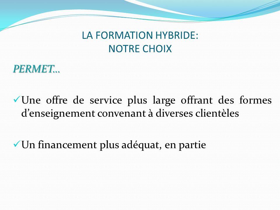LA FORMATION HYBRIDE: NOTRE CHOIX PERMET… Une offre de service plus large offrant des formes denseignement convenant à diverses clientèles Un financement plus adéquat, en partie