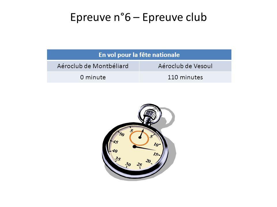 Epreuve n°6 – Epreuve club Tableau de réponses seconde partie – Théorie. 1 - Quelle est la hauteur de vol maximum autorisée au-dessus de EBSH sachant