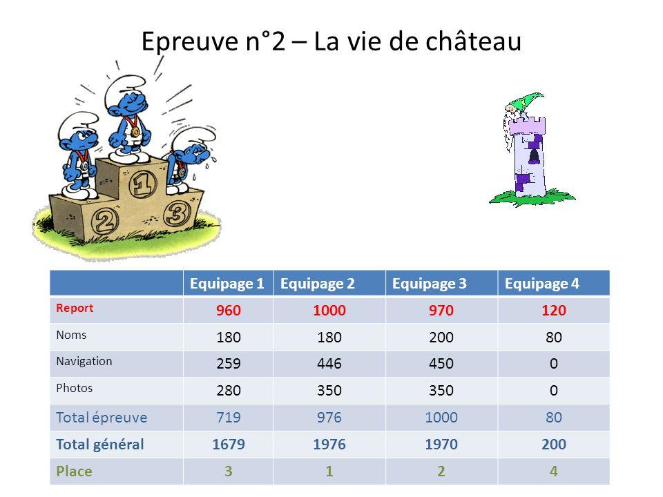 Epreuve n°6 – Epreuve club RM 250° 11minutes à 110kts = 20Nm Rigney Sornay (Morogne accepté)
