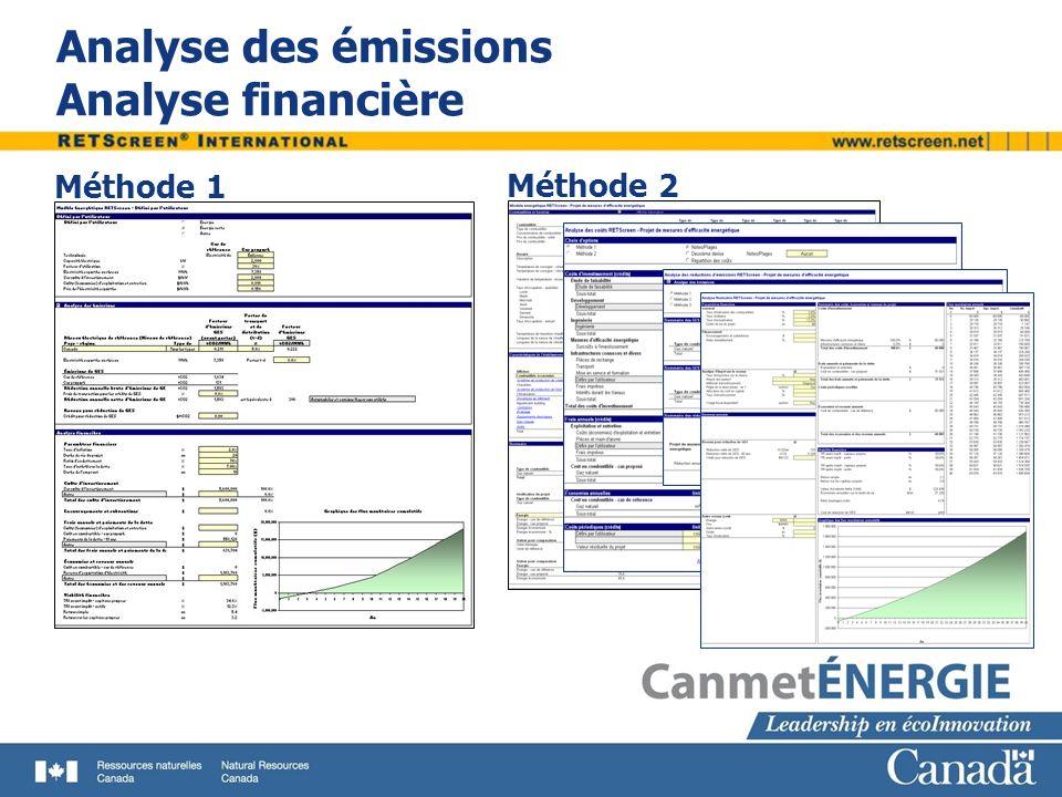 Analyse des émissions Analyse financière Méthode 1 Méthode 2
