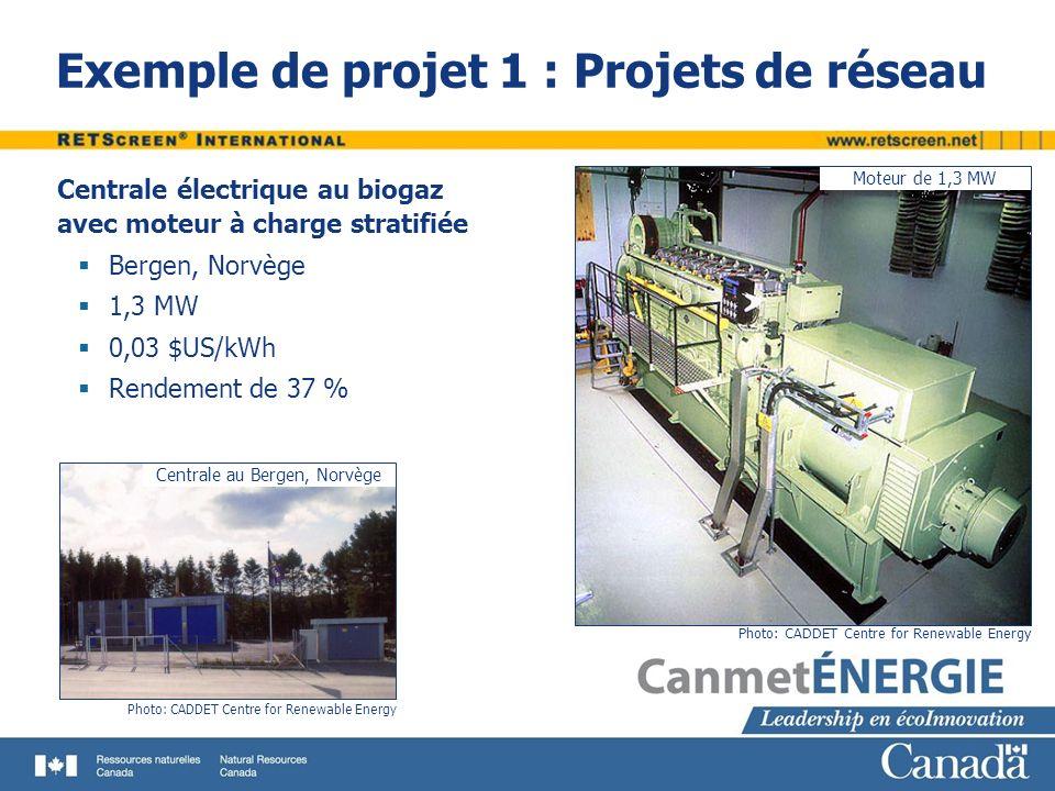 Exemple de projet 1 : Projets de réseau Photo: CADDET Centre for Renewable Energy Centrale au Bergen, Norvège Moteur de 1,3 MW Centrale électrique au biogaz avec moteur à charge stratifiée Bergen, Norvège 1,3 MW 0,03 $US/kWh Rendement de 37 %