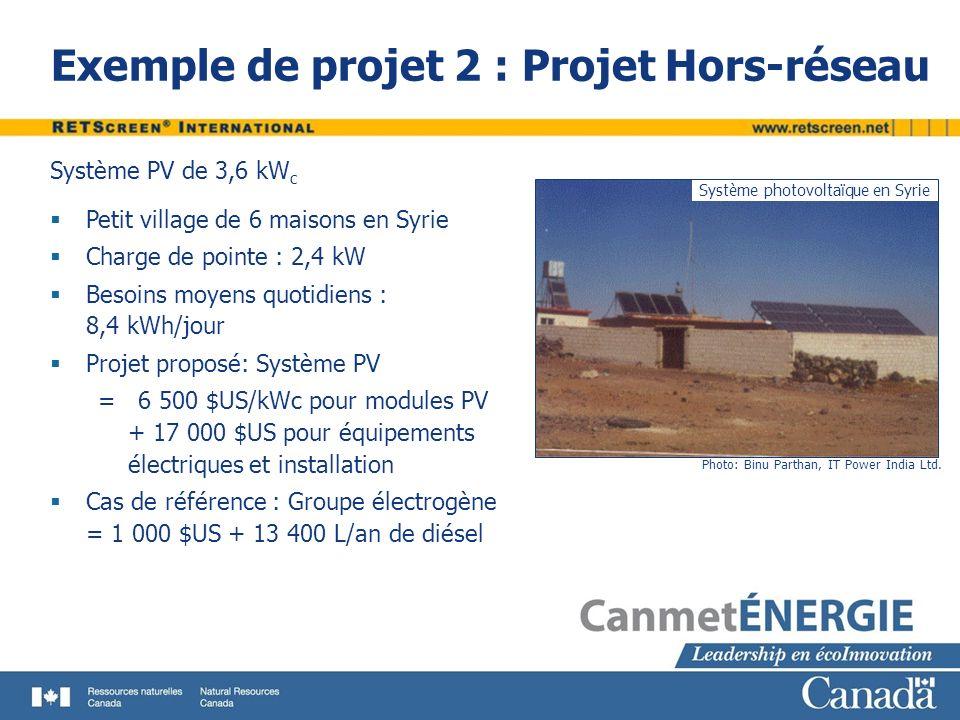 Exemple de projet 2 : Projet Hors-réseau Photo: Binu Parthan, IT Power India Ltd. Système photovoltaïque en Syrie Système PV de 3,6 kW c Petit village