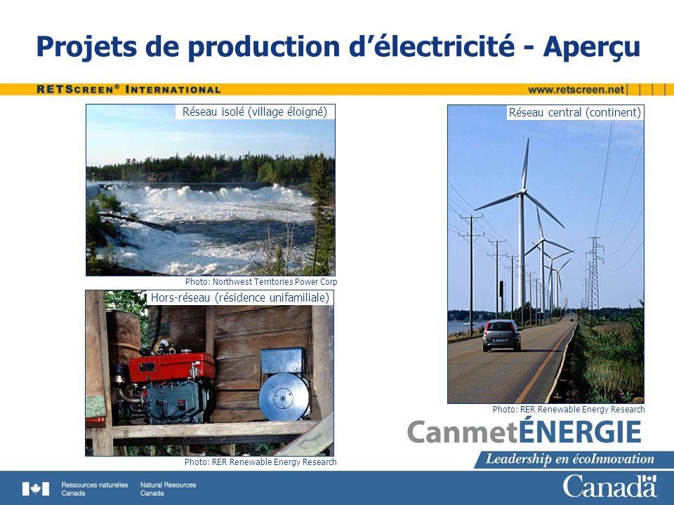 Projets de production délectricité - Aperçu Réseau isolé (village éloigné) Photo: Northwest Territories Power Corp Hors-réseau (résidence unifamiliale