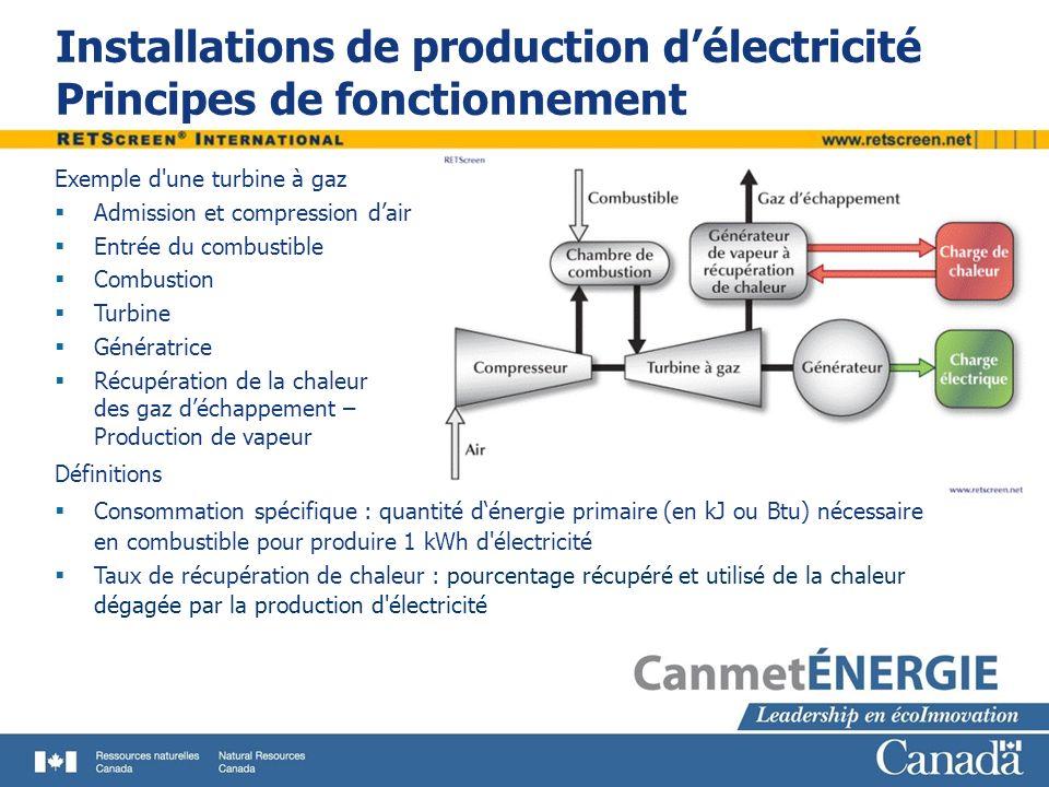 Installations de production délectricité Principes de fonctionnement Exemple d'une turbine à gaz Admission et compression dair Entrée du combustible C